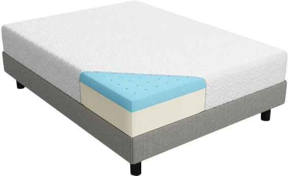Sleepwell Best Brand For Mattress Shop Amp Showroom In